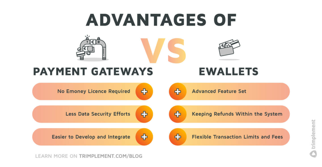 A comparison of the advantages of payment gateways and ewallets