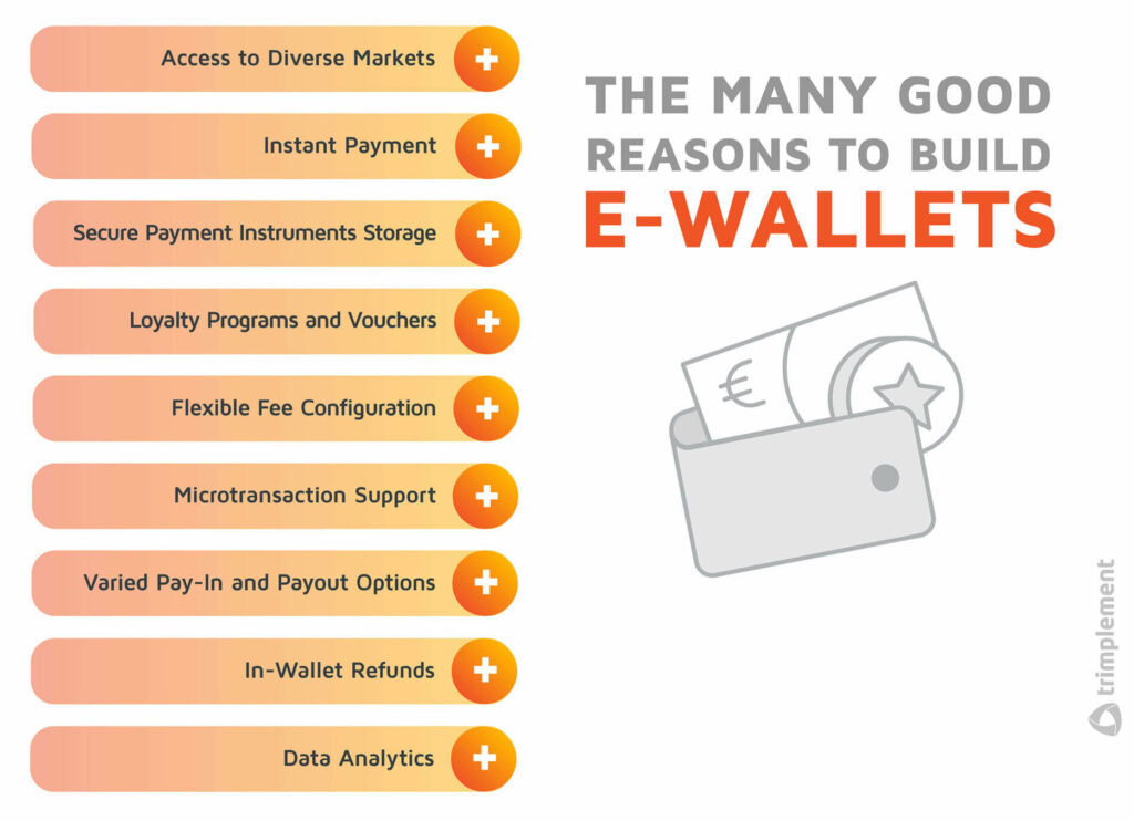 A list of advantages that electronic wallets have in comparison to payment gateways.
